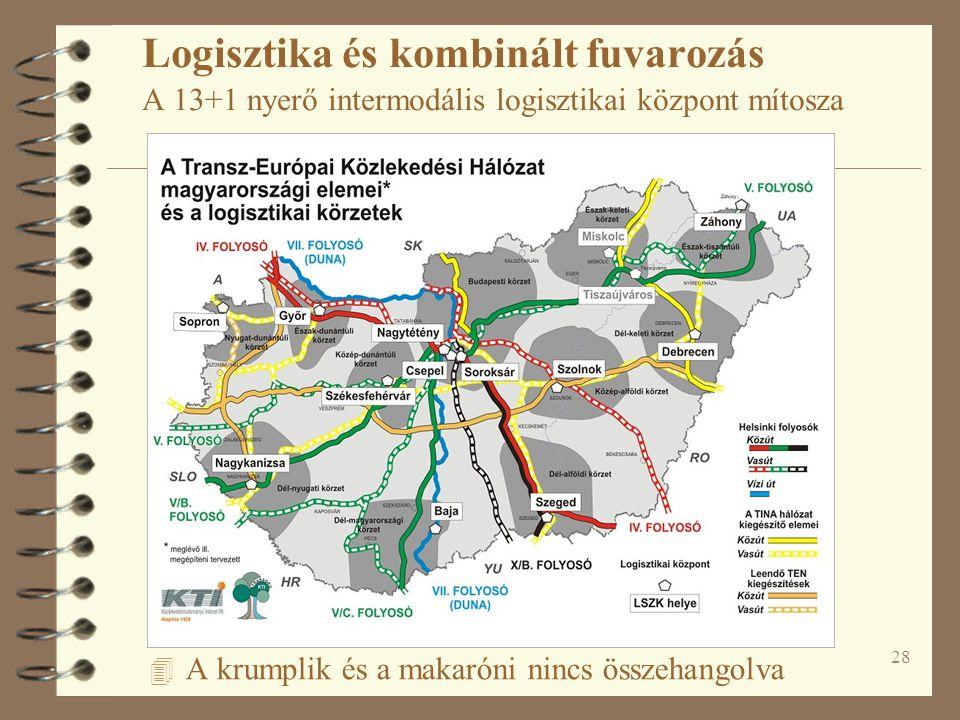 28 4 A krumplik és a makaróni nincs összehangolva Logisztika és kombinált fuvarozás A 13+1 nyerő intermodális logisztikai központ mítosza