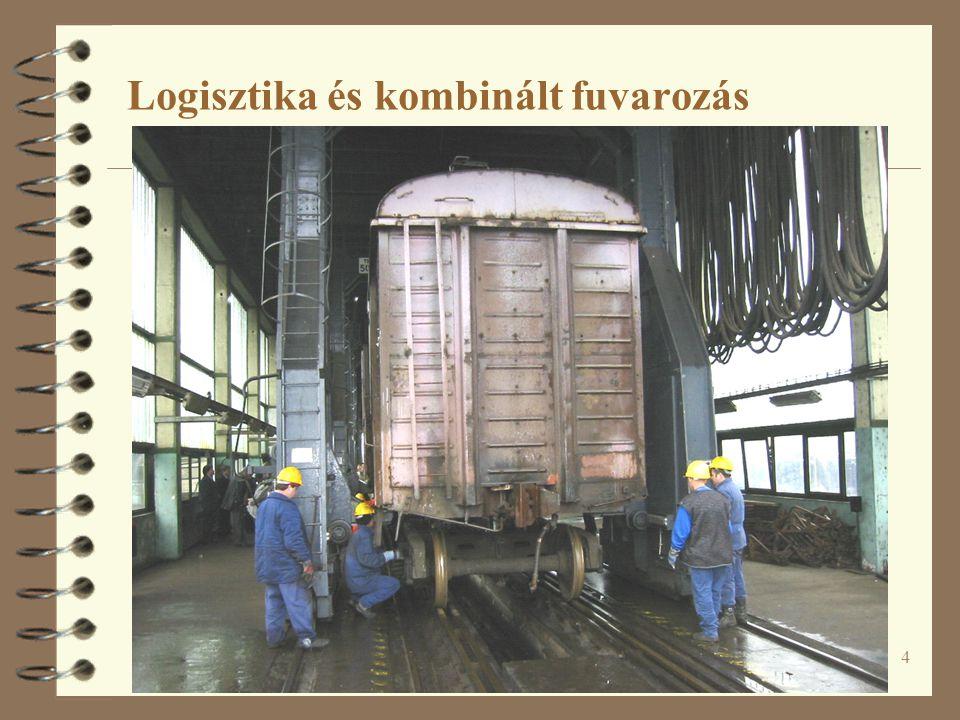15 4 Fleischer T (2007) Logisztika – trendek és mítoszok.