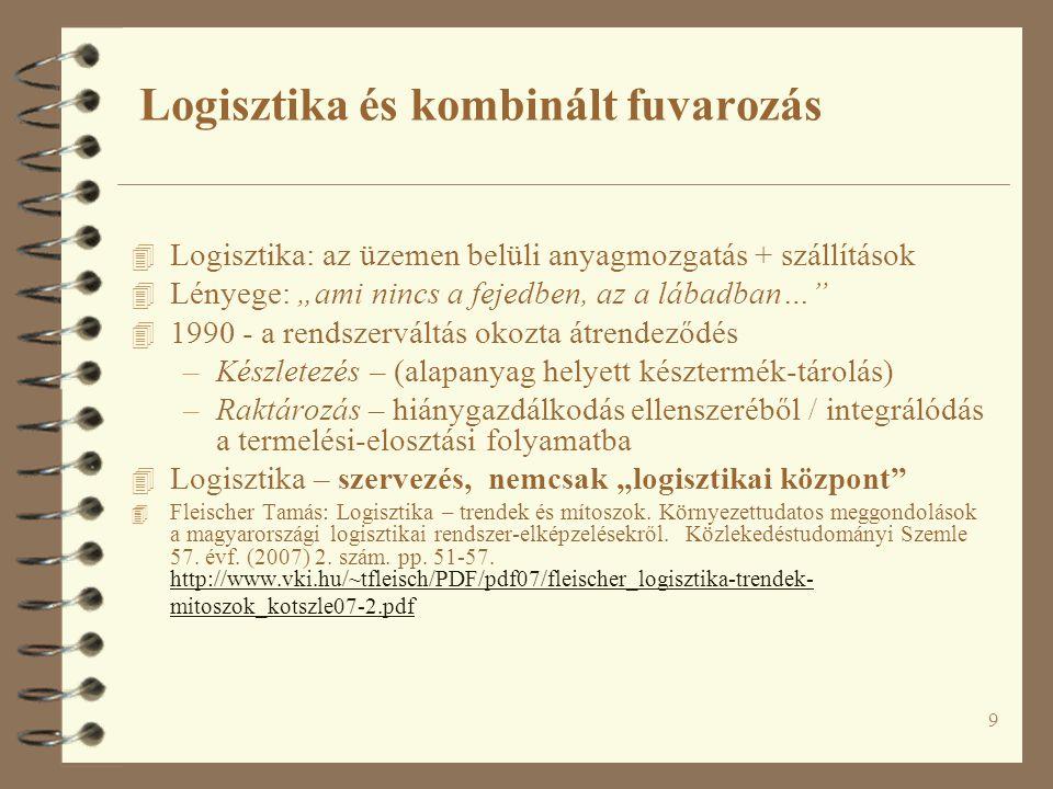 30 Logisztika és kombinált fuvarozás Újabb fejlemények 4 2008 folyamán Magyar Logisztikai Stratégia (GKM majd KHEM)