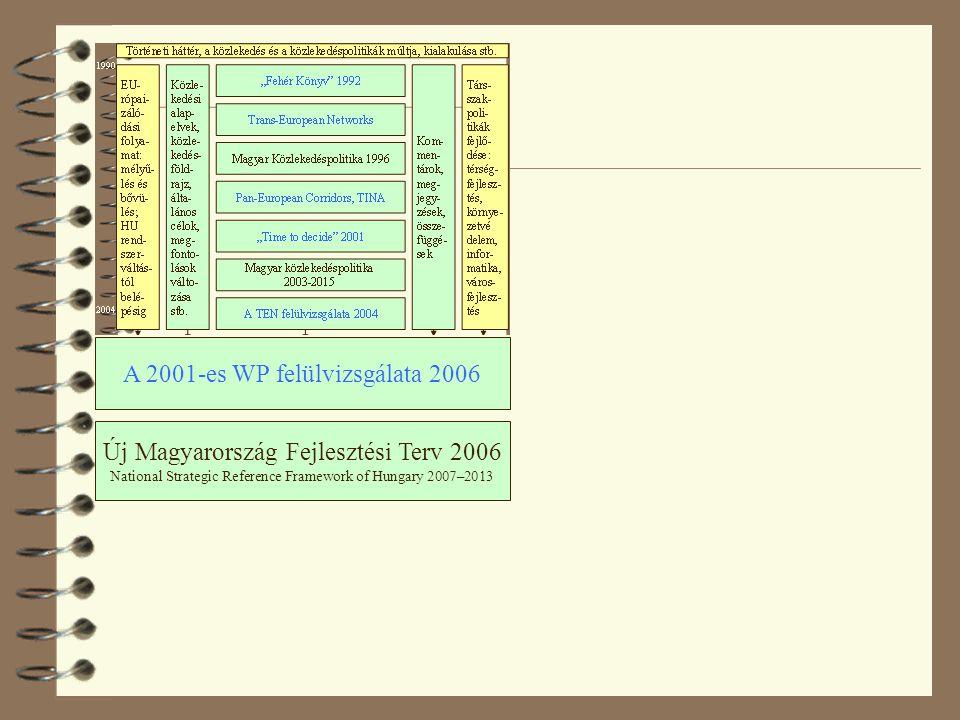 Új Magyarország Fejlesztési Terv 2006 National Strategic Reference Framework of Hungary 2007–2013 A 2001-es WP felülvizsgálata 2006