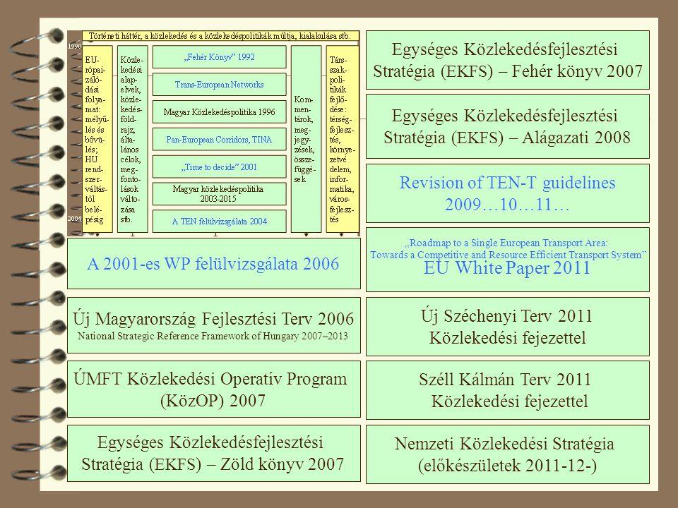Új Magyarország Fejlesztési Terv 2006 National Strategic Reference Framework of Hungary 2007–2013 ÚMFT Közlekedési Operatív Program (KözOP) 2007 Egysé