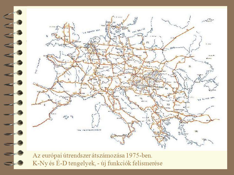 Az európai útrendszer átszámozása 1975-ben. K-Ny és É-D tengelyek, - új funkciók felismerése