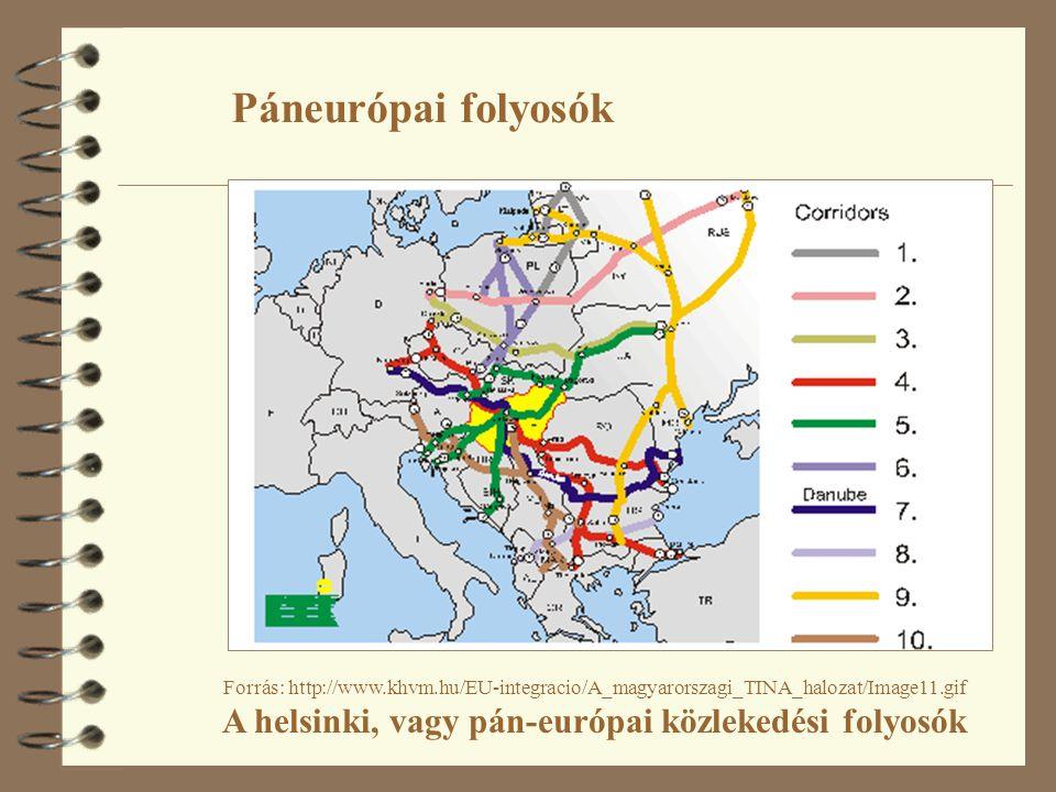 Páneurópai folyosók Forrás: http://www.khvm.hu/EU-integracio/A_magyarorszagi_TINA_halozat/Image11.gif A helsinki, vagy pán-európai közlekedési folyosó