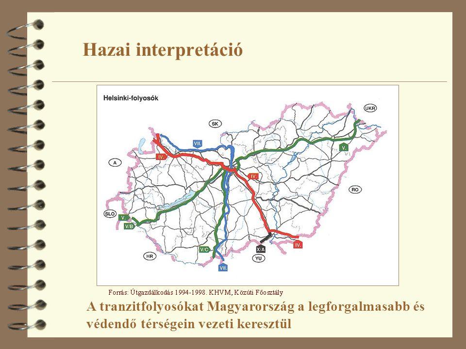 Hazai interpretáció A tranzitfolyosókat Magyarország a legforgalmasabb és védendő térségein vezeti keresztül