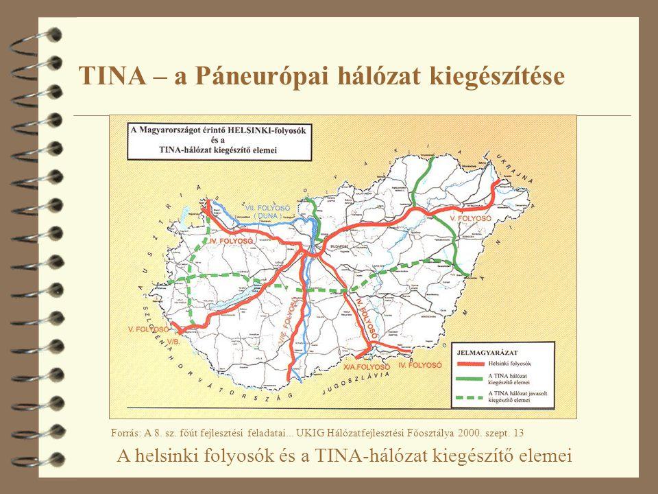 A helsinki folyosók és a TINA-hálózat kiegészítő elemei Forrás: A 8. sz. főút fejlesztési feladatai... UKIG Hálózatfejlesztési Főosztálya 2000. szept.