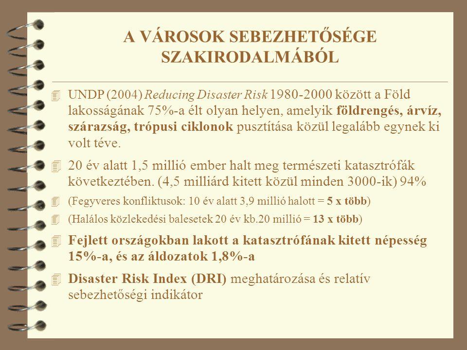 A VÁROSOK SEBEZHETŐSÉGE SZAKIRODALMÁBÓL 4 UNDP (2004) Reducing Disaster Risk 1980-2000 között a Föld lakosságának 75%-a élt olyan helyen, amelyik földrengés, árvíz, szárazság, trópusi ciklonok pusztítása közül legalább egynek ki volt téve.