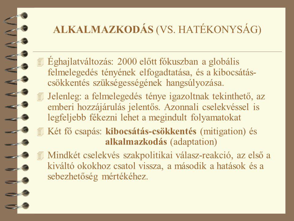 ALKALMAZKODÁS (VS.