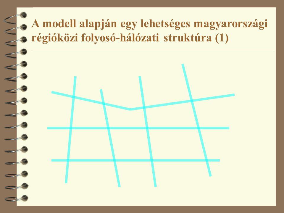 A modell alapján egy lehetséges magyarországi régióközi folyosó-hálózati struktúra (1)