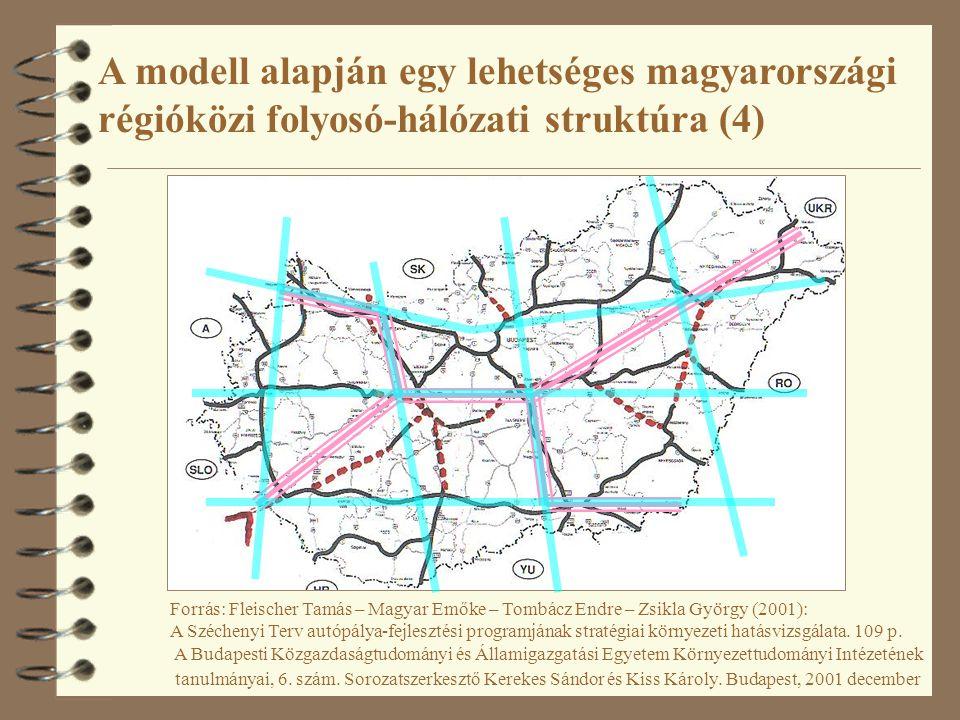 A modell alapján egy lehetséges magyarországi régióközi folyosó-hálózati struktúra (4) Forrás: Fleischer Tamás – Magyar Emőke – Tombácz Endre – Zsikla