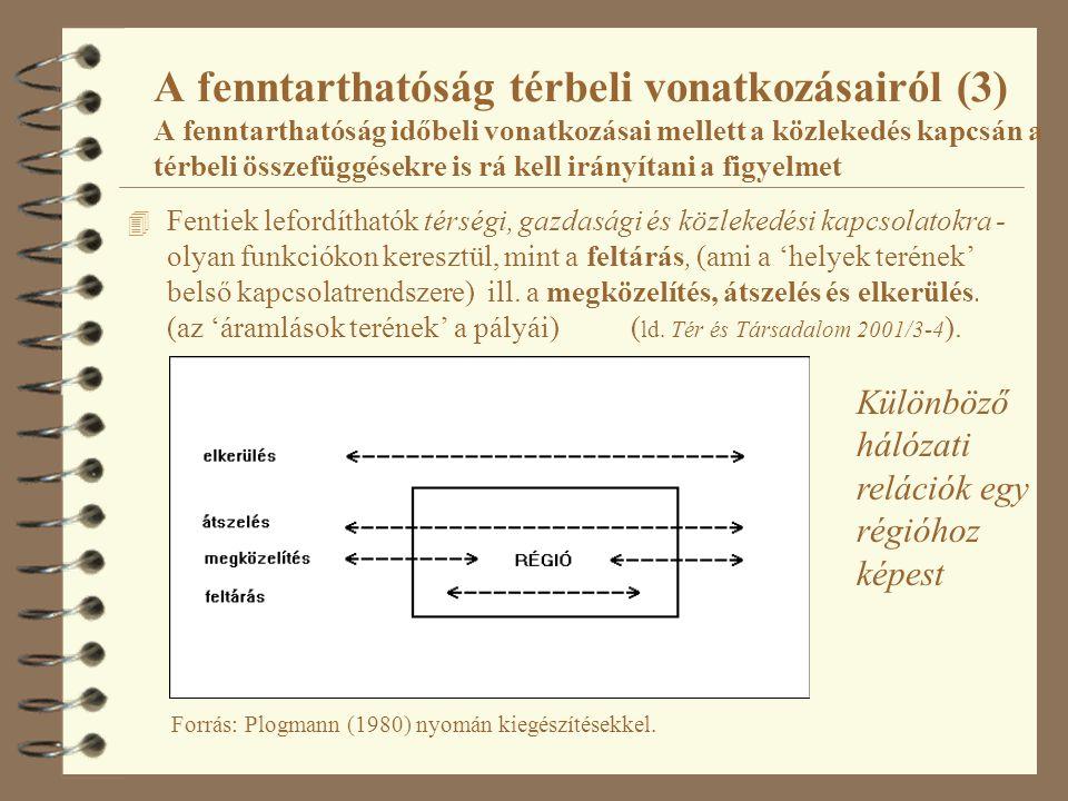Egy célszerű magyarországi régióközi folyosó- hálózat struktúrájának a modellje (1) 4 A kialakítandó gyorsforgalmi hálózat fő kívánalmai három tézisben: 4 A régióközi hálózat, funkciójának megfelelően, alkosson az alsóbbrendű, és a főúthálózattól elkülönült struktúrát.