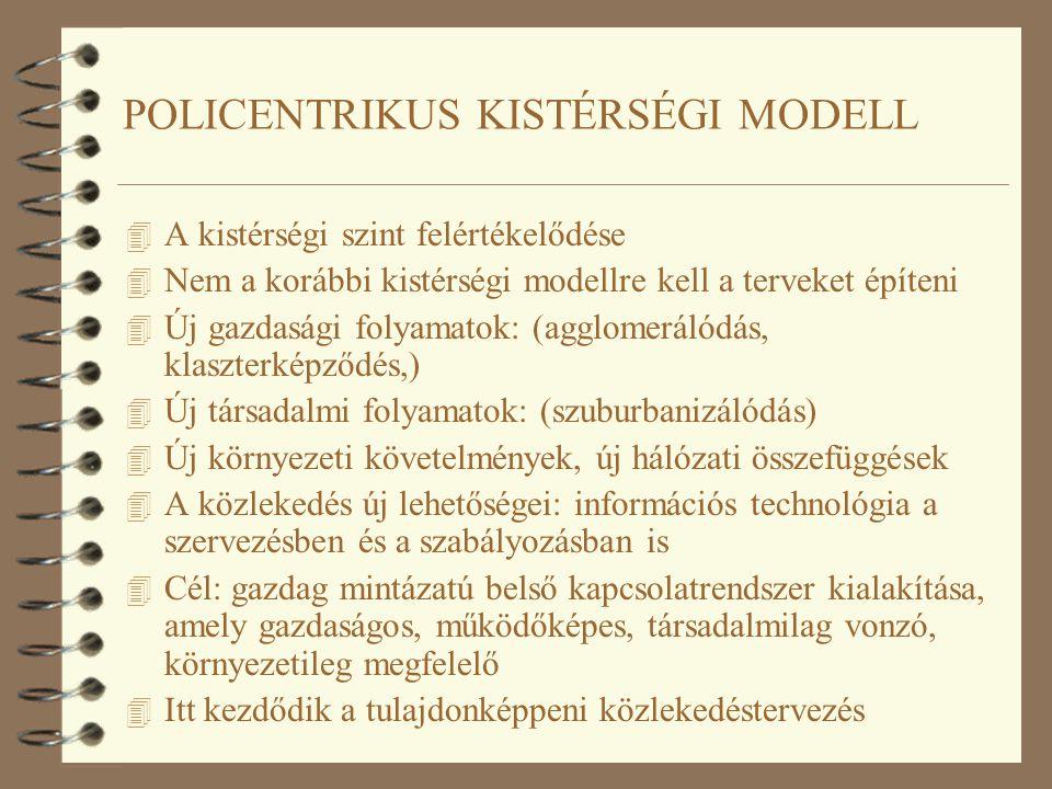 4 A kistérségi szint felértékelődése 4 Nem a korábbi kistérségi modellre kell a terveket építeni 4 Új gazdasági folyamatok: (agglomerálódás, klaszterképződés,) 4 Új társadalmi folyamatok: (szuburbanizálódás) 4 Új környezeti követelmények, új hálózati összefüggések 4 A közlekedés új lehetőségei: információs technológia a szervezésben és a szabályozásban is 4 Cél: gazdag mintázatú belső kapcsolatrendszer kialakítása, amely gazdaságos, működőképes, társadalmilag vonzó, környezetileg megfelelő 4 Itt kezdődik a tulajdonképpeni közlekedéstervezés POLICENTRIKUS KISTÉRSÉGI MODELL