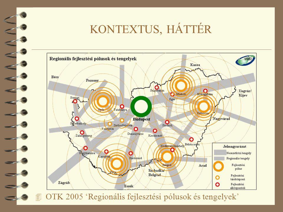 KONTEXTUS, HÁTTÉR 4 OTK 2005 'Regionális fejlesztési pólusok és tengelyek'