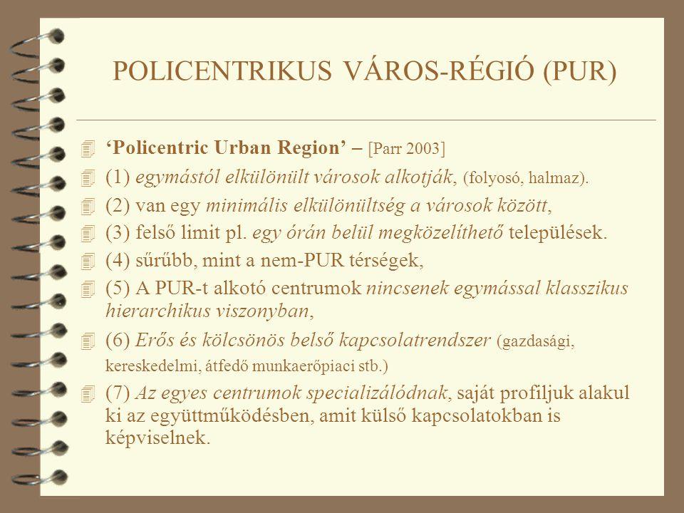 POLICENTRIKUS VÁROS-RÉGIÓ (PUR) 4 'Policentric Urban Region' – [Parr 2003] 4 (1) egymástól elkülönült városok alkotják, (folyosó, halmaz).