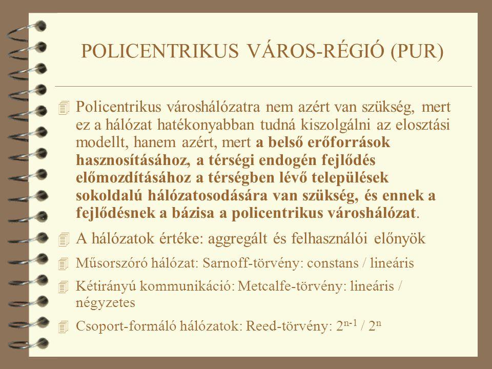 POLICENTRIKUS VÁROS-RÉGIÓ (PUR) 4 Policentrikus városhálózatra nem azért van szükség, mert ez a hálózat hatékonyabban tudná kiszolgálni az elosztási modellt, hanem azért, mert a belső erőforrások hasznosításához, a térségi endogén fejlődés előmozdításához a térségben lévő települések sokoldalú hálózatosodására van szükség, és ennek a fejlődésnek a bázisa a policentrikus városhálózat.