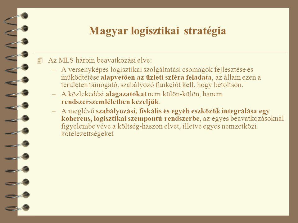 Magyar logisztikai stratégia 4 Az MLS három beavatkozási elve: –A versenyképes logisztikai szolgáltatási csomagok fejlesztése és működtetése alapvetően az üzleti szféra feladata, az állam ezen a területen támogató, szabályozó funkciót kell, hogy betöltsön.