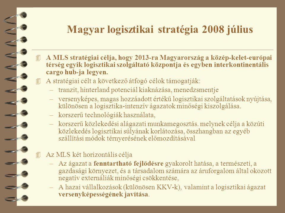 Magyar logisztikai stratégia 2008 július 4 A MLS stratégiai célja, hogy 2013-ra Magyarország a közép-kelet-európai térség egyik logisztikai szolgáltató központja és egyben interkontinentális cargo hub-ja legyen.