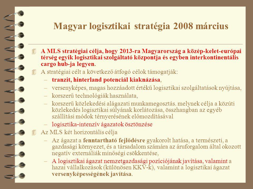 Magyar logisztikai stratégia 2008 március 4 A MLS stratégiai célja, hogy 2013-ra Magyarország a közép-kelet-európai térség egyik logisztikai szolgáltató központja és egyben interkontinentális cargo hub-ja legyen.