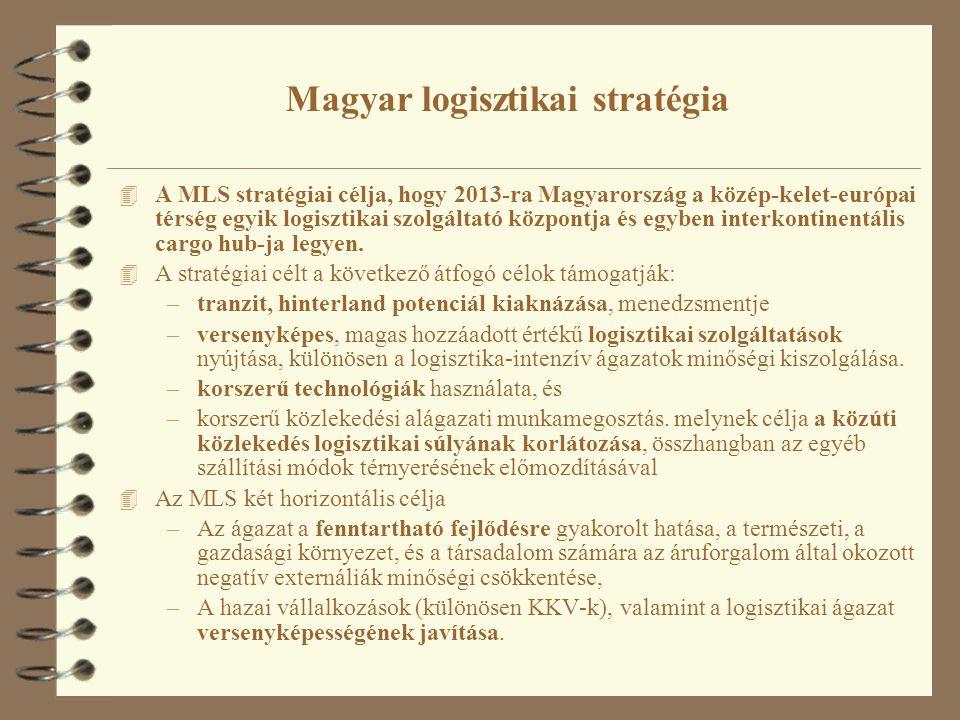 Magyar logisztikai stratégia 4 A MLS stratégiai célja, hogy 2013-ra Magyarország a közép-kelet-európai térség egyik logisztikai szolgáltató központja és egyben interkontinentális cargo hub-ja legyen.
