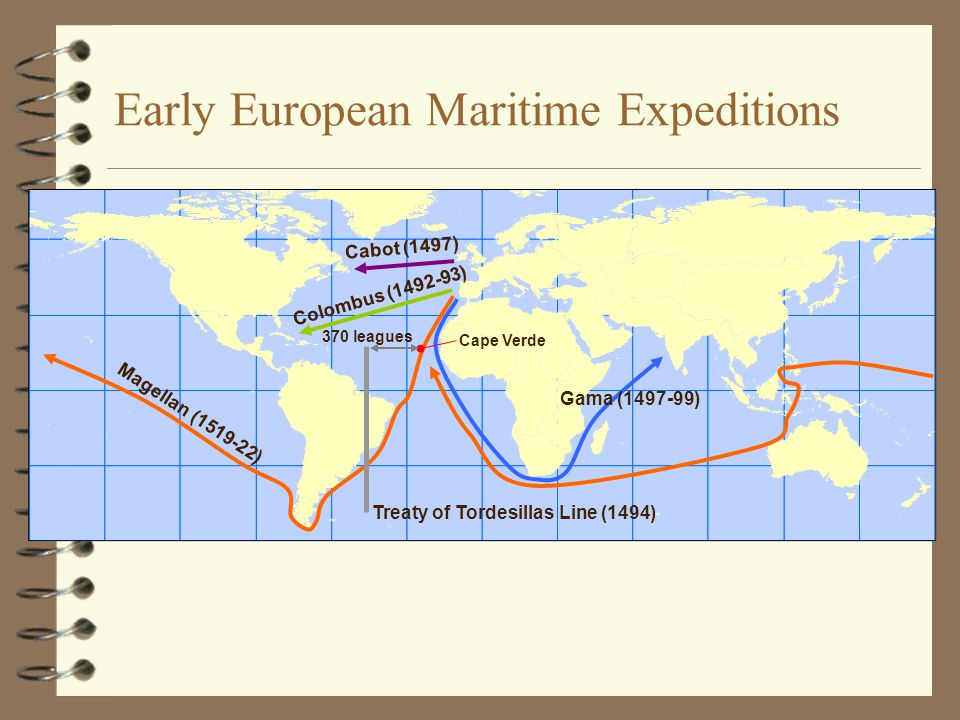 Early European Maritime Expeditions Treaty of Tordesillas Line (1494) Cabot (1497) Colombus (1492-93) Gama (1497-99) Magellan (1519-22) Cape Verde 370