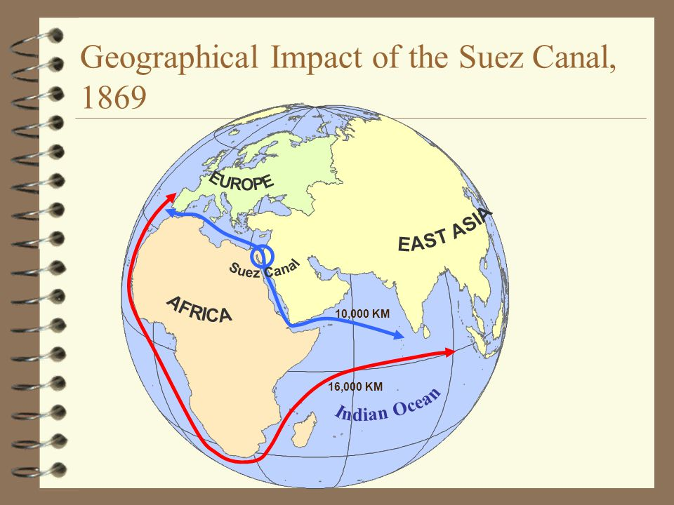 Geographical Impact of the Suez Canal, 1869 16,000 KM 10,000 KM