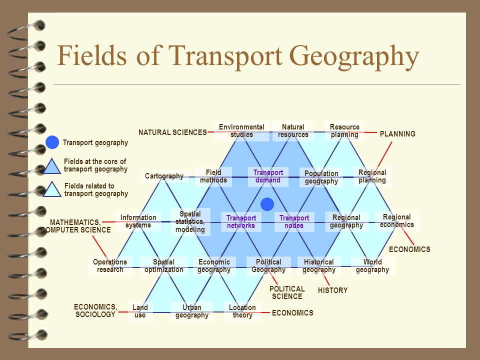 Transport networks Transport demand Transport nodes Information systems Field methods Population geography Political Geography Regional planning Econo