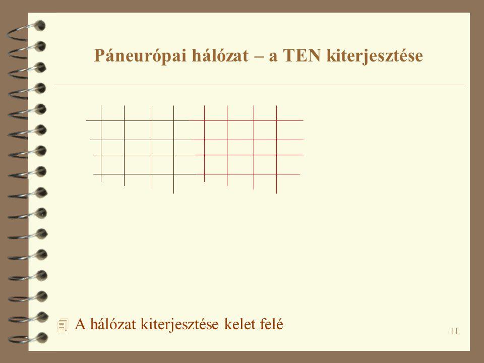 11 4 A hálózat kiterjesztése kelet felé Páneurópai hálózat – a TEN kiterjesztése