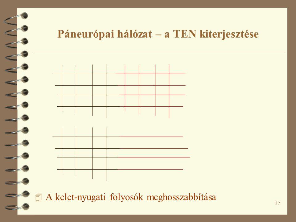 13 4 A kelet-nyugati folyosók meghosszabbítása Páneurópai hálózat – a TEN kiterjesztése
