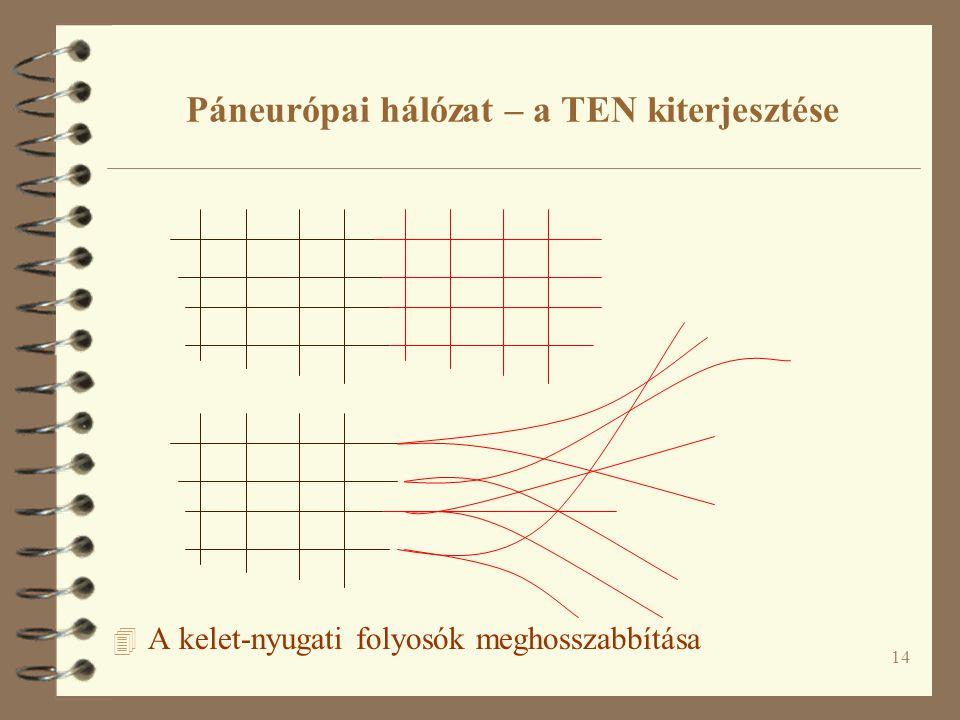 14 4 A kelet-nyugati folyosók meghosszabbítása Páneurópai hálózat – a TEN kiterjesztése