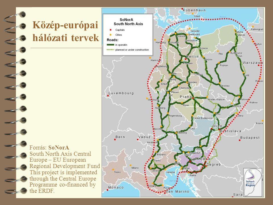 21 Közép-európai hálózati tervek Forrás: SoNorA South North Axis Central Europe – EU European Regional Development Fund This project is implemented th
