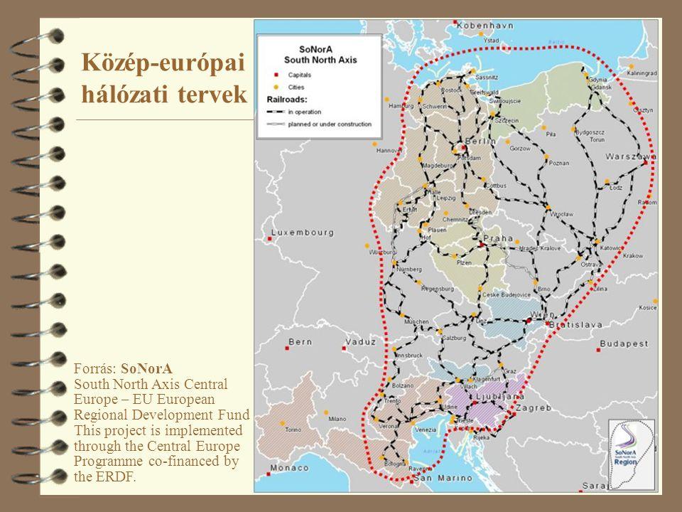 22 Közép-európai hálózati tervek Forrás: SoNorA South North Axis Central Europe – EU European Regional Development Fund This project is implemented th