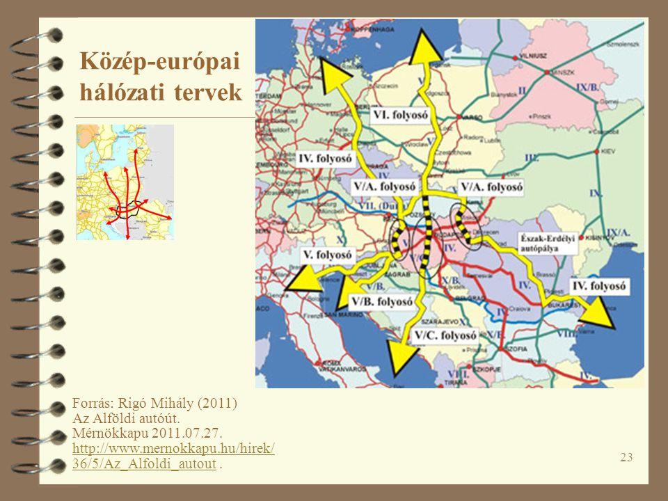 23 Közép-európai hálózati tervek Forrás: Rigó Mihály (2011) Az Alföldi autóút. Mérnökkapu 2011.07.27. http://www.mernokkapu.hu/hirek/ 36/5/Az_Alfoldi_