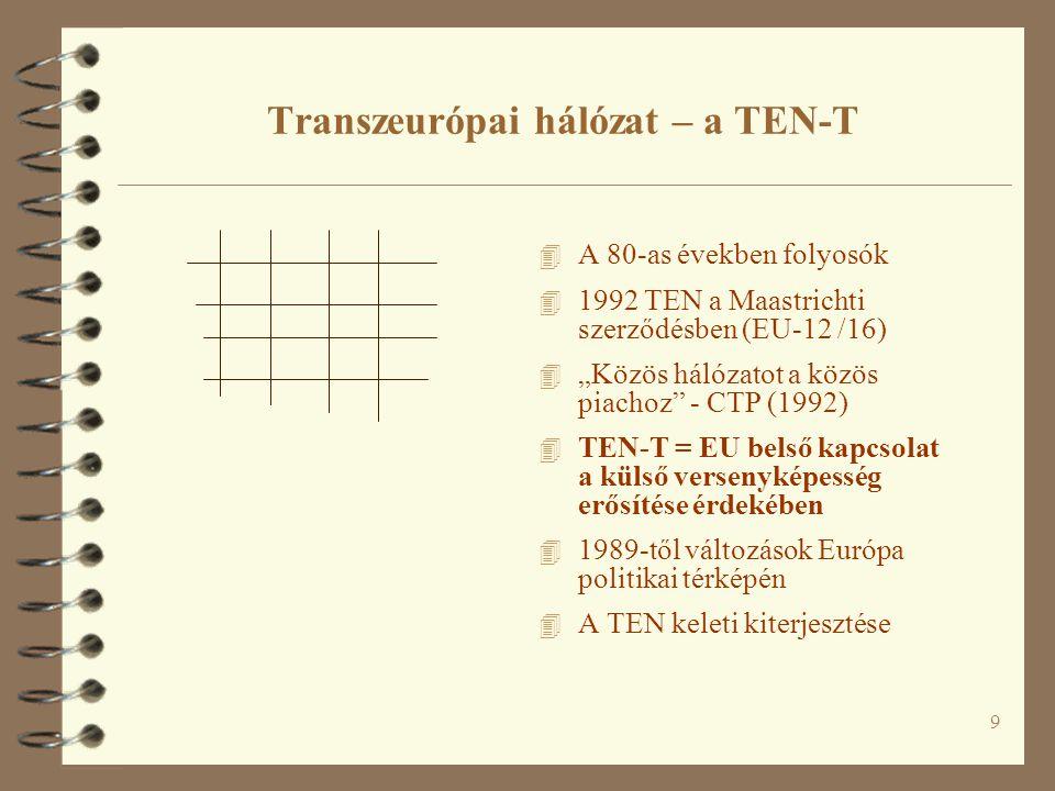 """9 4 A 80-as években folyosók 4 1992 TEN a Maastrichti szerződésben (EU-12 /16) 4 """"Közös hálózatot a közös piachoz"""" - CTP (1992) 4 TEN-T = EU belső kap"""