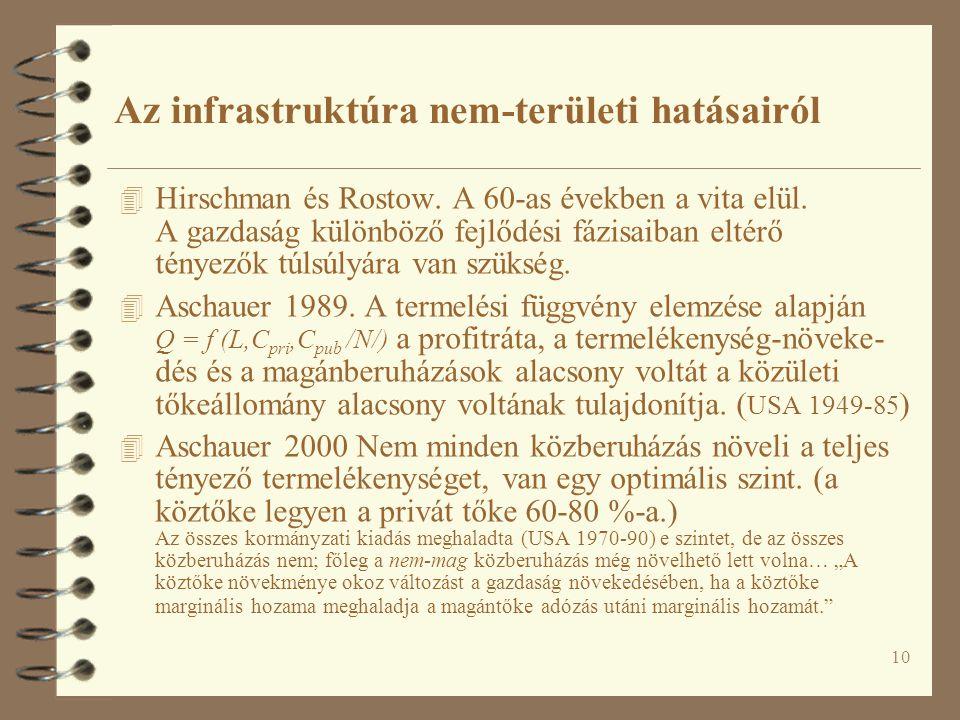 10 Az infrastruktúra nem-területi hatásairól 4 Hirschman és Rostow. A 60-as években a vita elül. A gazdaság különböző fejlődési fázisaiban eltérő tény