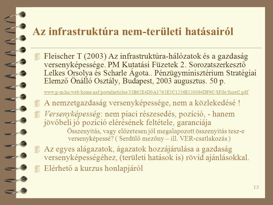 13 Az infrastruktúra nem-területi hatásairól 4 Fleischer T (2003) Az infrastruktúra-hálózatok és a gazdaság versenyképessége. PM Kutatási Füzetek 2. S
