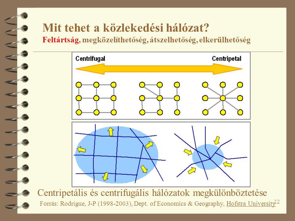22 Mit tehet a közlekedési hálózat? Feltártság, megközelíthetőség, átszelhetőség, elkerülhetőség Centripetális és centrifugális hálózatok megkülönbözt
