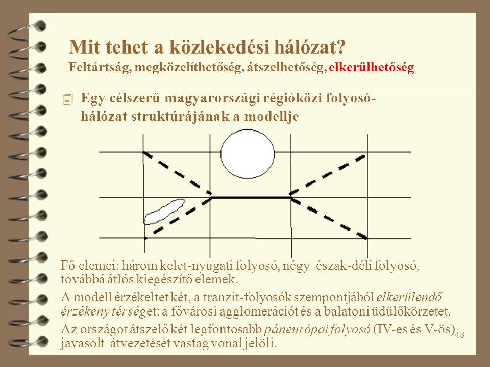 48 Mit tehet a közlekedési hálózat? Feltártság, megközelíthetőség, átszelhetőség, elkerülhetőség 4 Egy célszerű magyarországi régióközi folyosó- hálóz