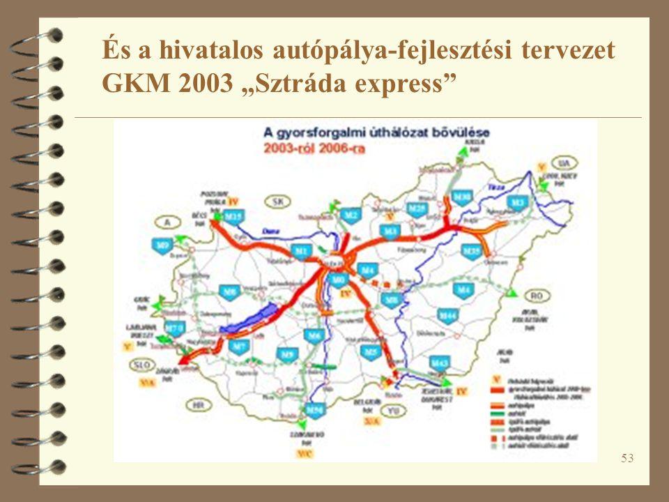 """53 És a hivatalos autópálya-fejlesztési tervezet GKM 2003 """"Sztráda express"""""""