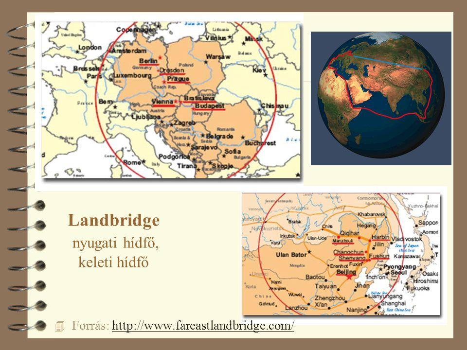 10 4 Forrás: http://www.fareastlandbridge.com/http://www.fareastlandbridge.com/ Landbridge nyugati hídfő, keleti hídfő