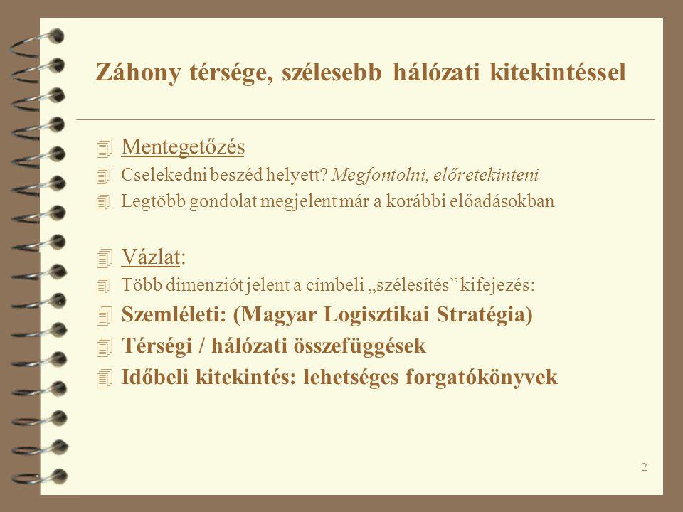 2 Záhony térsége, szélesebb hálózati kitekintéssel 4 Mentegetőzés 4 Cselekedni beszéd helyett.