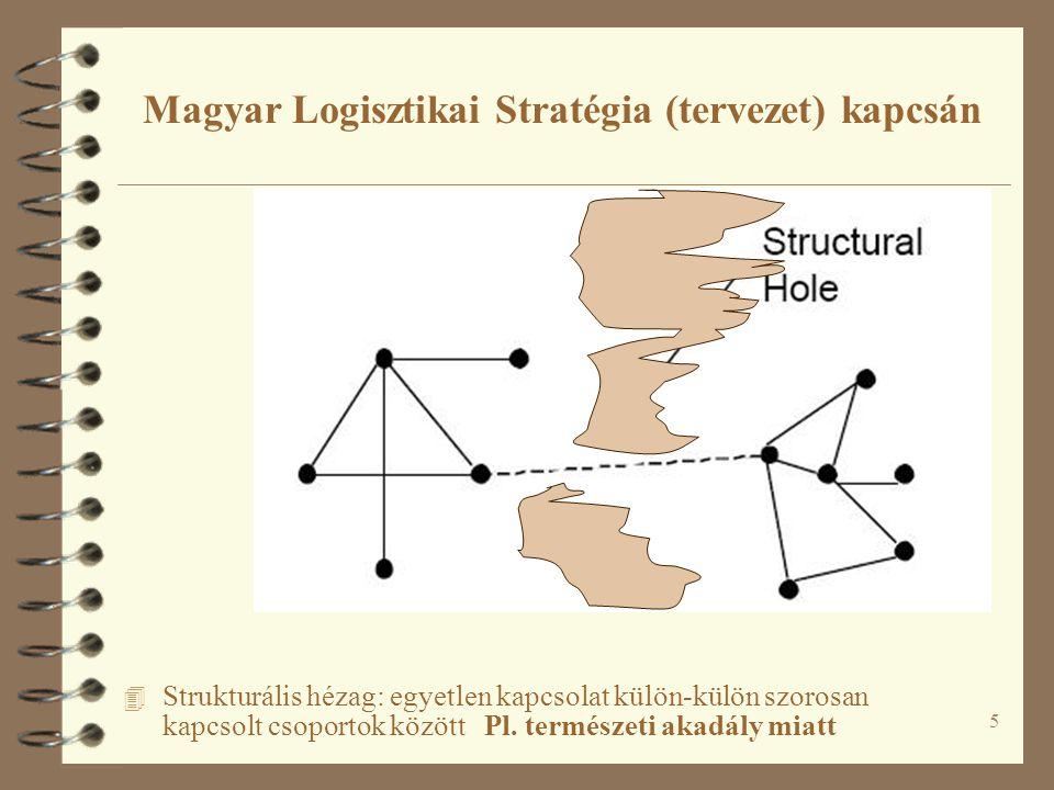 5 4 Strukturális hézag: egyetlen kapcsolat külön-külön szorosan kapcsolt csoportok között Pl.