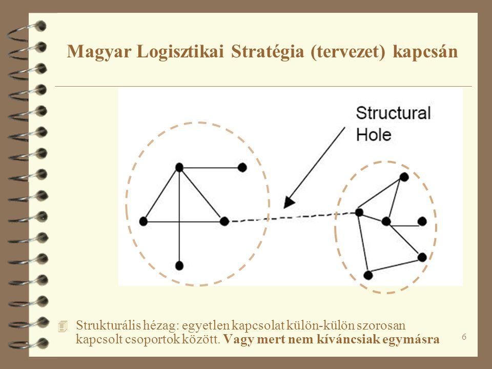 6 4 Strukturális hézag: egyetlen kapcsolat külön-külön szorosan kapcsolt csoportok között.