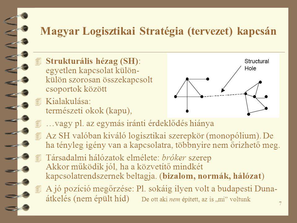 7 4 Strukturális hézag (SH): egyetlen kapcsolat külön- külön szorosan összekapcsolt csoportok között 4 Kialakulása: természeti okok (kapu), 4 …vagy pl.