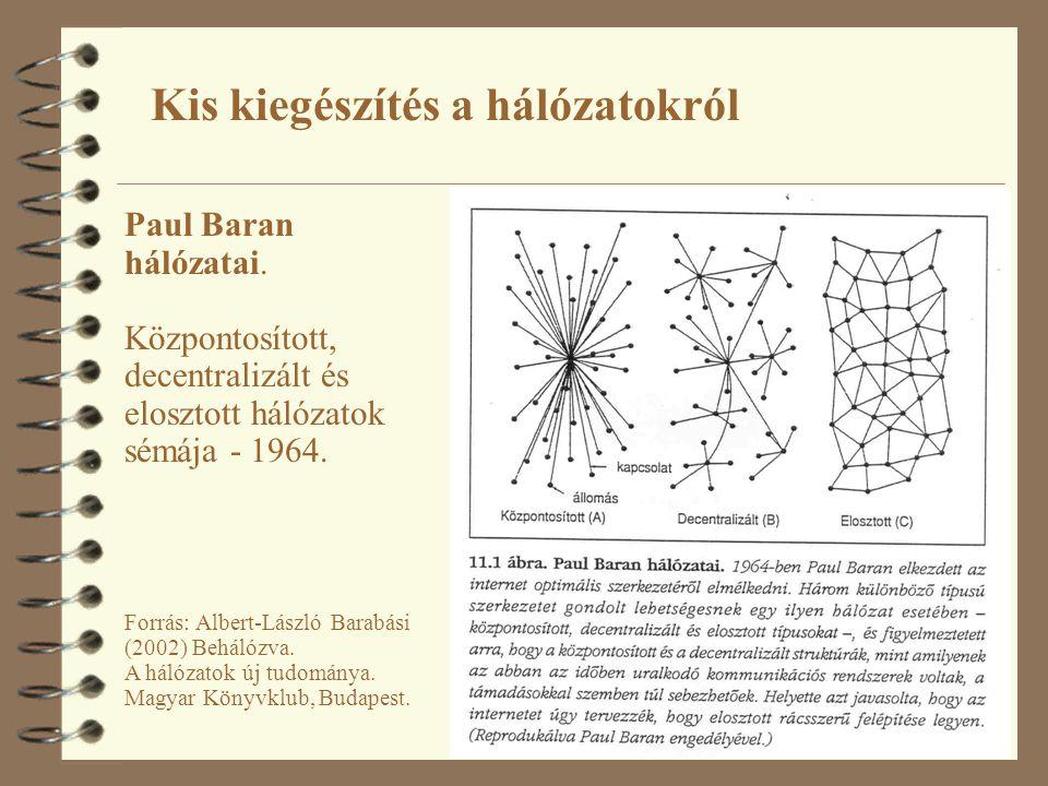 14 Paul Baran hálózatai. Központosított, decentralizált és elosztott hálózatok sémája - 1964. Forrás: Albert-László Barabási (2002) Behálózva. A hálóz