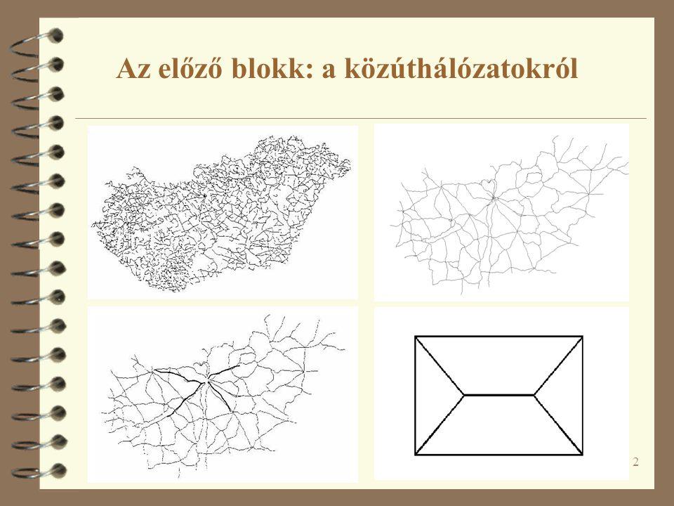 2 Az előző blokk: a közúthálózatokról