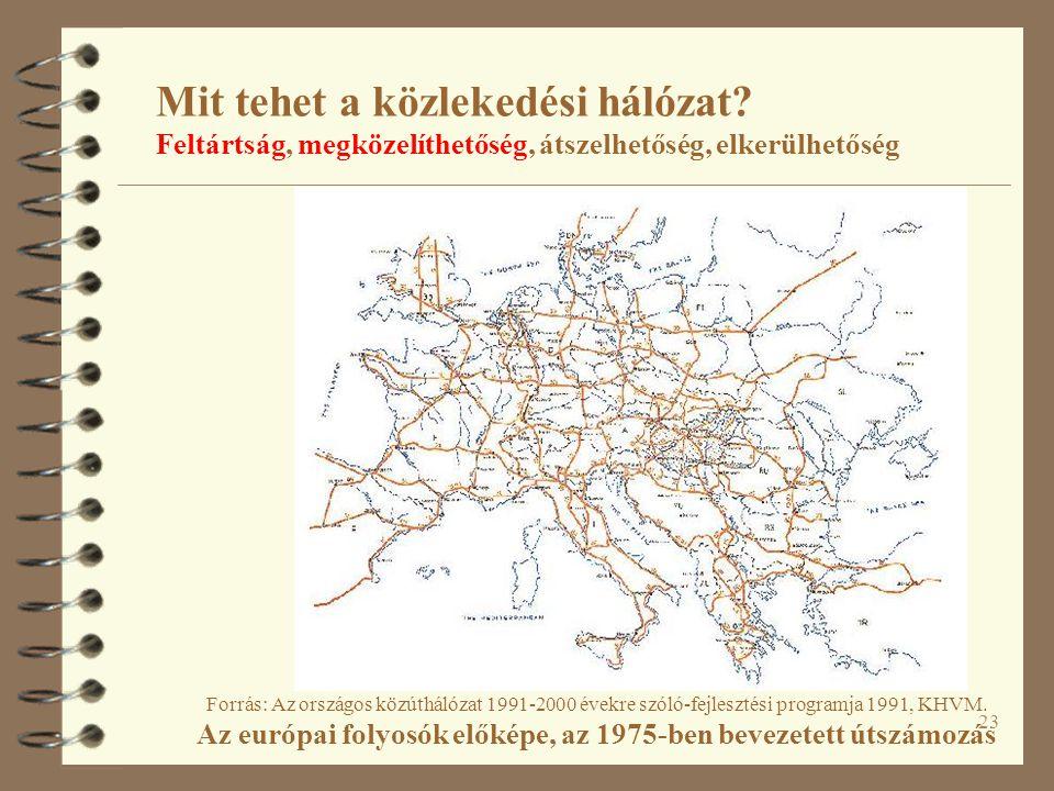 23 Mit tehet a közlekedési hálózat? Feltártság, megközelíthetőség, átszelhetőség, elkerülhetőség Forrás: Az országos közúthálózat 1991-2000 évekre szó