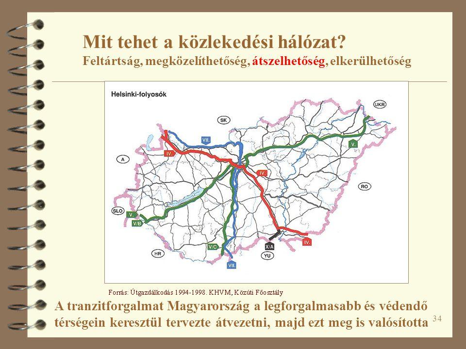 34 Mit tehet a közlekedési hálózat? Feltártság, megközelíthetőség, átszelhetőség, elkerülhetőség A tranzitforgalmat Magyarország a legforgalmasabb és