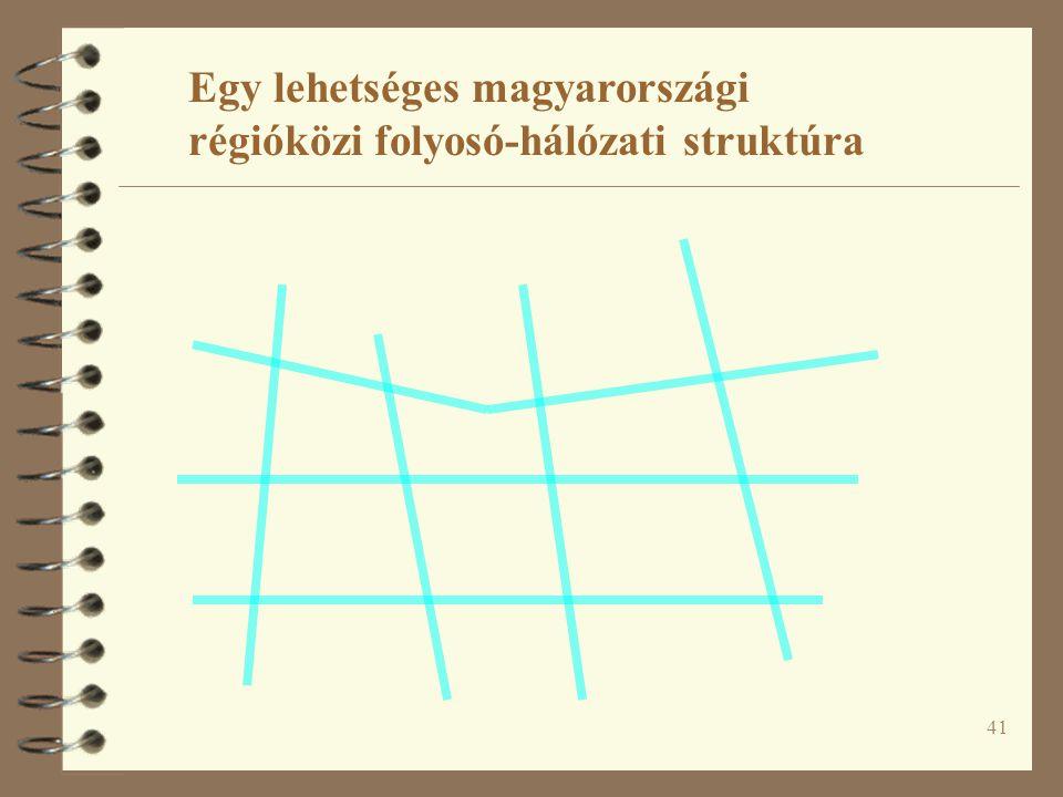 41 Egy lehetséges magyarországi régióközi folyosó-hálózati struktúra