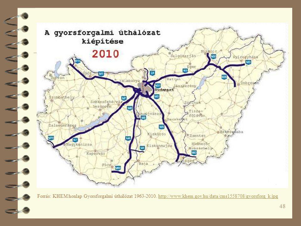 48 Forrás: KHEM honlap Gyorsforgalmi úthálózat 1963-2010. http://www.khem.gov.hu/data/cms1558708/gyorsforg_k.jpghttp://www.khem.gov.hu/data/cms1558708