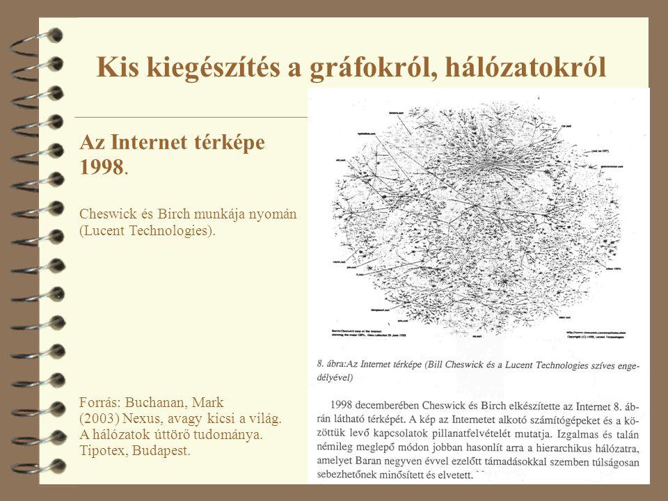 59 Az Internet térképe 1998. Cheswick és Birch munkája nyomán (Lucent Technologies). Forrás: Buchanan, Mark (2003) Nexus, avagy kicsi a világ. A hálóz