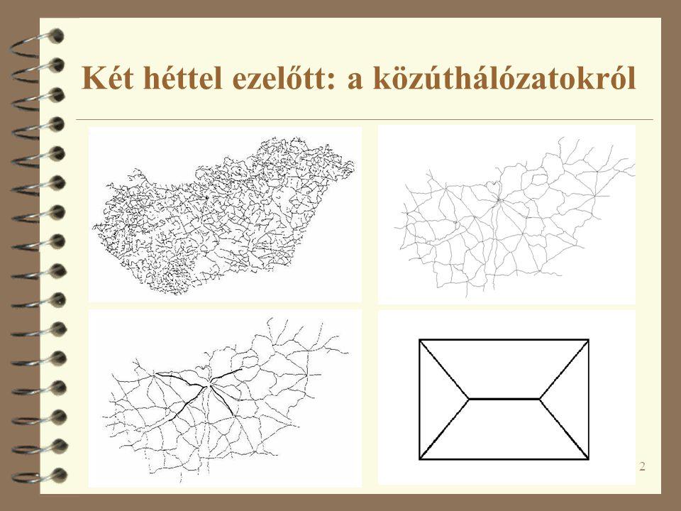 33 Egy lehetséges magyarországi régióközi folyosó-hálózati struktúra